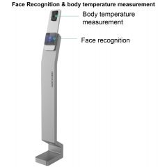 Face Recognition body temperature measurement