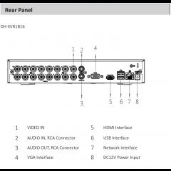 DAHUA DH-XVR5108HS-X 08 Channel Penta-brid Digital Video Recorder