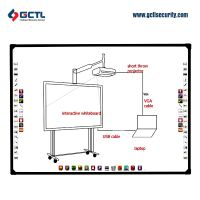 Electronic interactive whiteboard 82