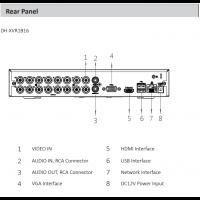 DAHUA XVR1B16H 16 CH PENTA - BRID DVR ( 5 MP Supported )