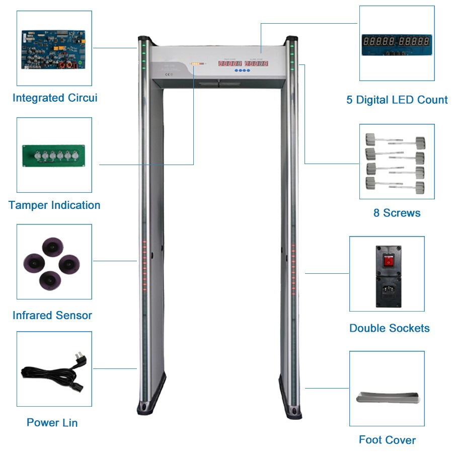 Archway Metal Detector Security Gate