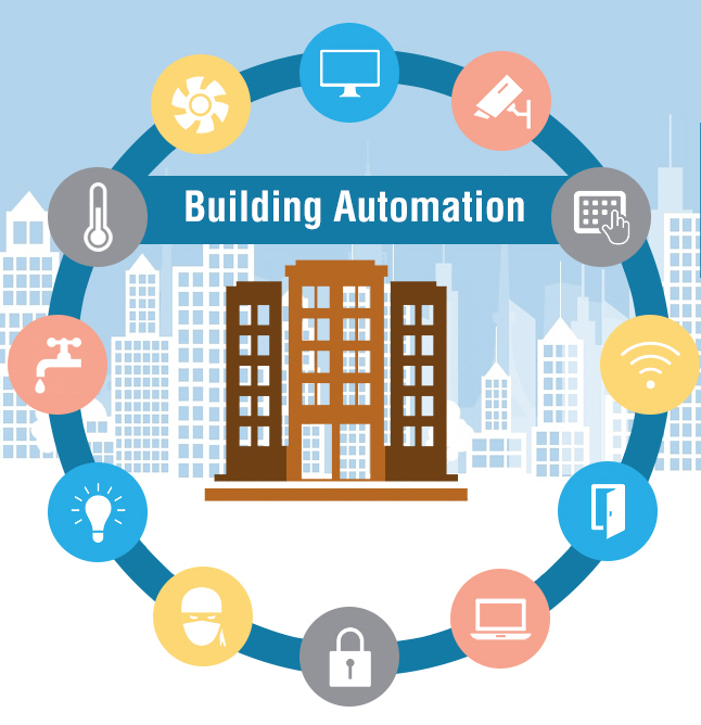 Building automation in Bangladesh