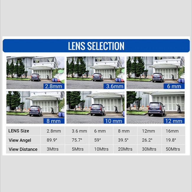 IP CCTV Camera Lens Selection