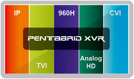 Avtech DVR Price in Bangladesh