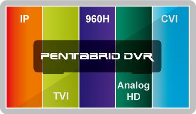 pentabrid DVR