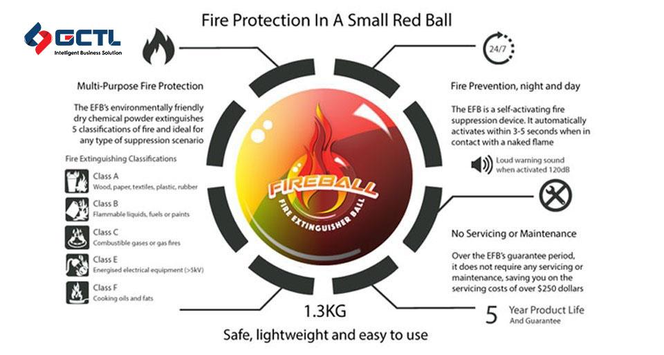 Fire-Ball-Poster