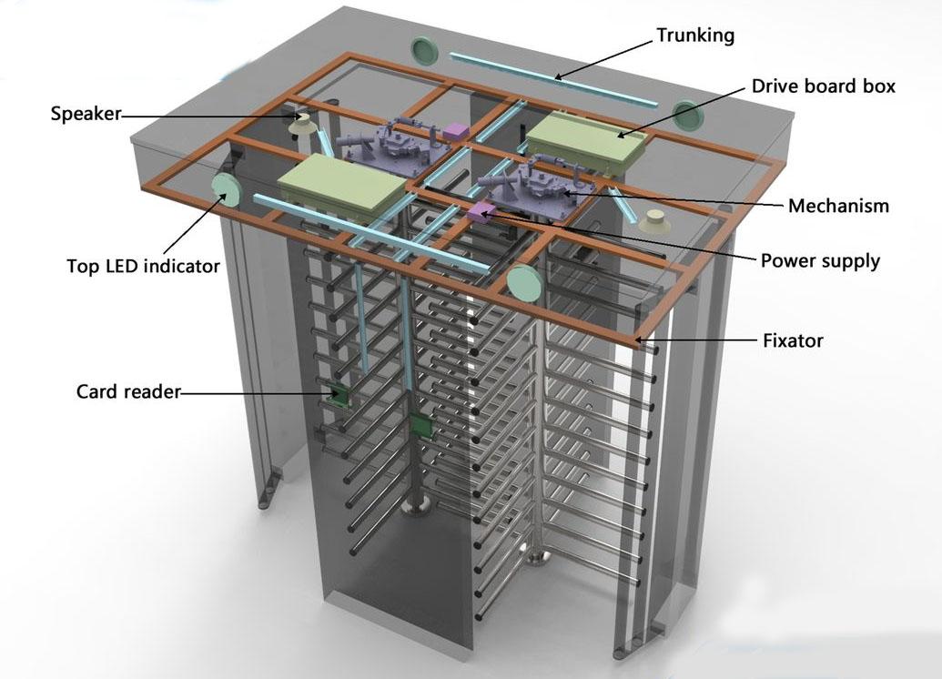 Biometric Full Height Turnstile Berrier Gate