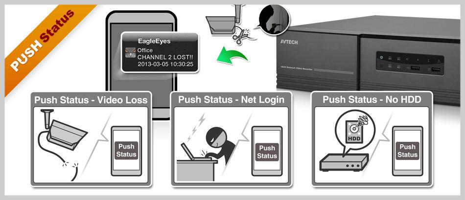 Avtech NVR Push Status Check