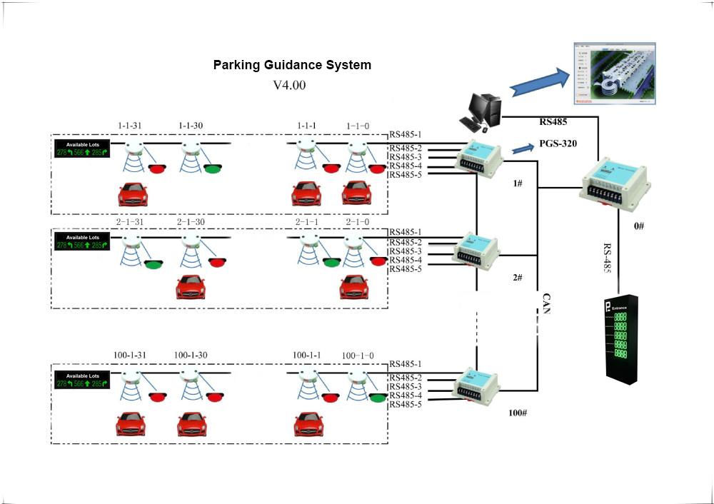 Smart Parking System Diagram