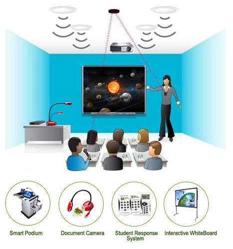 Smart classroom solution