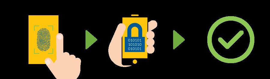 USB Fingerprint Scanner in Bangladesh