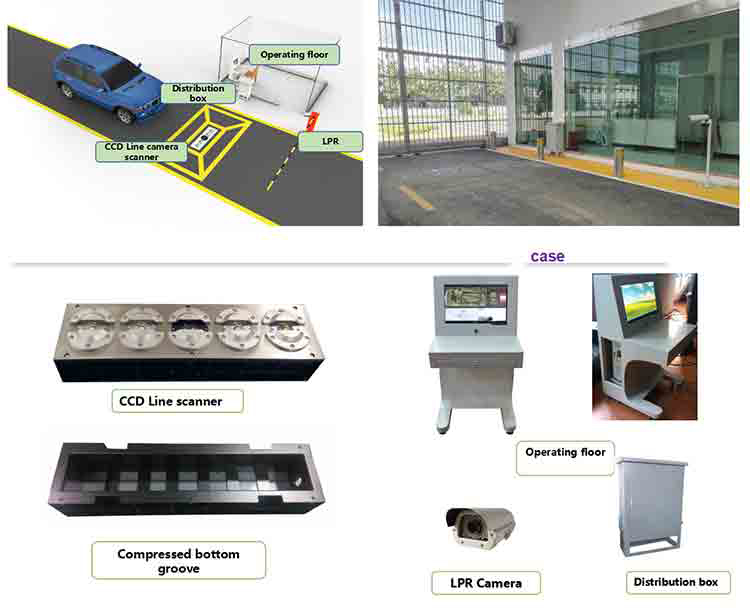Under Vehicle Surveillance Inspection System