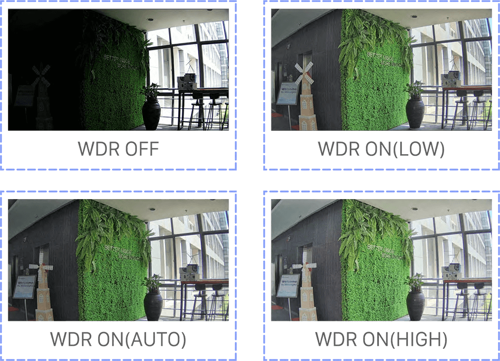 What is WDR (Wide Dynamic Range) for CCTV cameras?